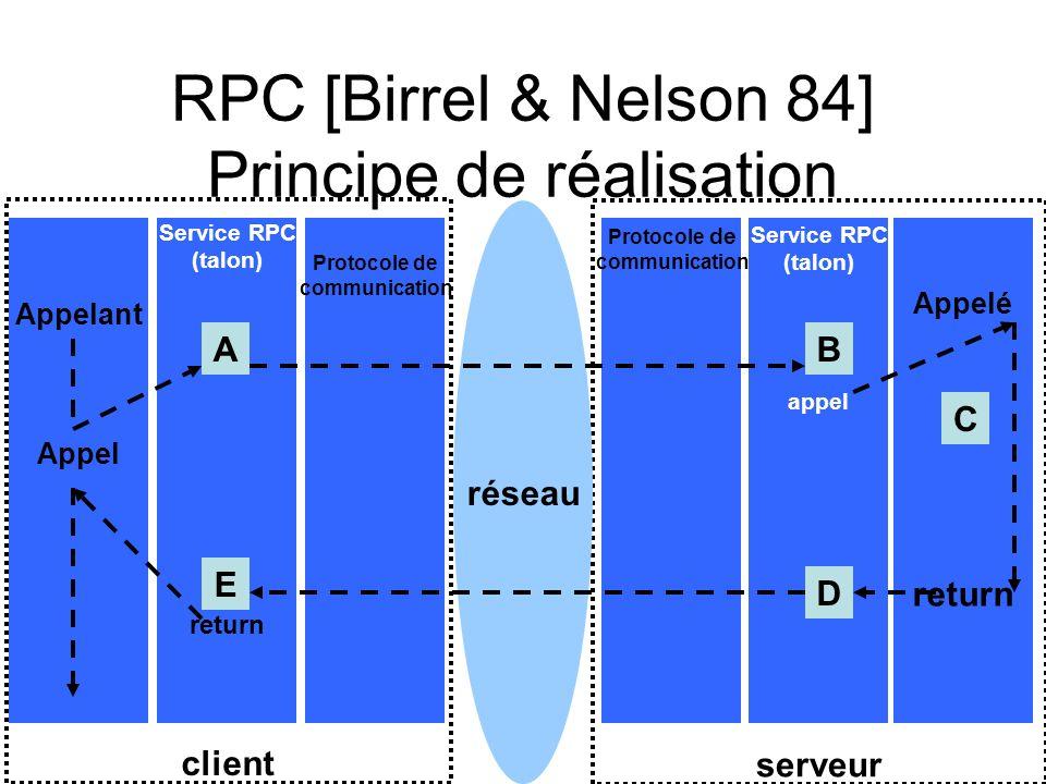 RPC [Birrel & Nelson 84] Principe de réalisation